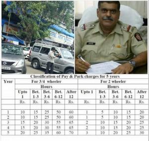 बिना आई कार्ड के अब वरिष्ठ अधिकारियों की होगी डीजी आफिस में नो इंट्री,अब महाराष्ट्र पुलिस मुख्यालय के पुलिस अधिकारियों को पहेनना पडेगा आई कार्ड,राज्य के डीजी प्रवीण दिक्षित का फरमान