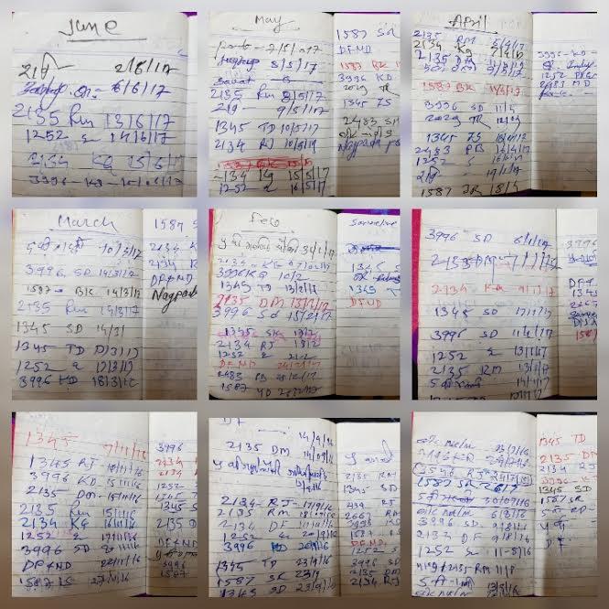 नागपाड़ा डायरी प्रकरण पार्ट 3 – देखें साल 2015 से लेकर जून 2017 तक की वसूली डायरी , वसूली बाज़ पुलिस पुलिस वालों को बख्शा नहीं जाएगा : मुंबई पुलिस कमिश्नर